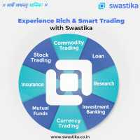 online currency trading in India , online stock broker, stock trading